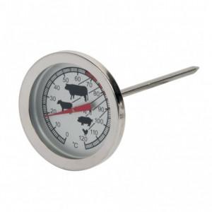 Termometru pentru Carne